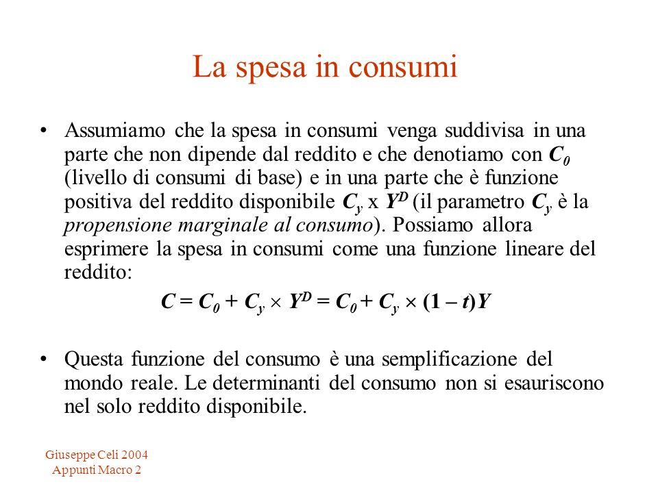 Giuseppe Celi 2004 Appunti Macro 2 La spesa in consumi Assumiamo che la spesa in consumi venga suddivisa in una parte che non dipende dal reddito e che denotiamo con C 0 (livello di consumi di base) e in una parte che è funzione positiva del reddito disponibile C y x Y D (il parametro C y è la propensione marginale al consumo).