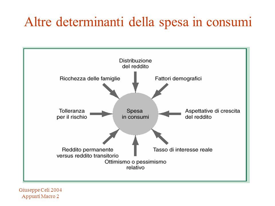 Giuseppe Celi 2004 Appunti Macro 2 Altre determinanti della spesa in consumi