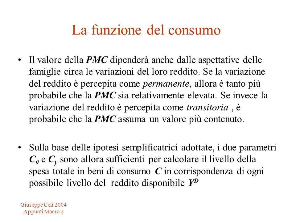Giuseppe Celi 2004 Appunti Macro 2 La funzione del consumo Il valore della PMC dipenderà anche dalle aspettative delle famiglie circa le variazioni del loro reddito.