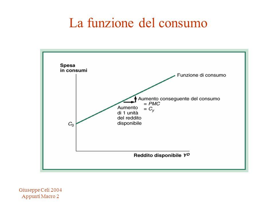 Giuseppe Celi 2004 Appunti Macro 2 La funzione del consumo
