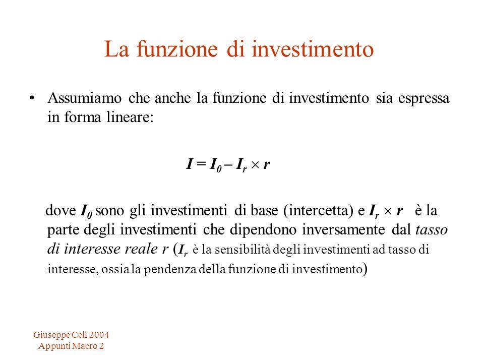 Giuseppe Celi 2004 Appunti Macro 2 La funzione di investimento Assumiamo che anche la funzione di investimento sia espressa in forma lineare: I = I 0 – I r r dove I 0 sono gli investimenti di base (intercetta) e I r r è la parte degli investimenti che dipendono inversamente dal tasso di interesse reale r ( I r è la sensibilità degli investimenti ad tasso di interesse, ossia la pendenza della funzione di investimento )