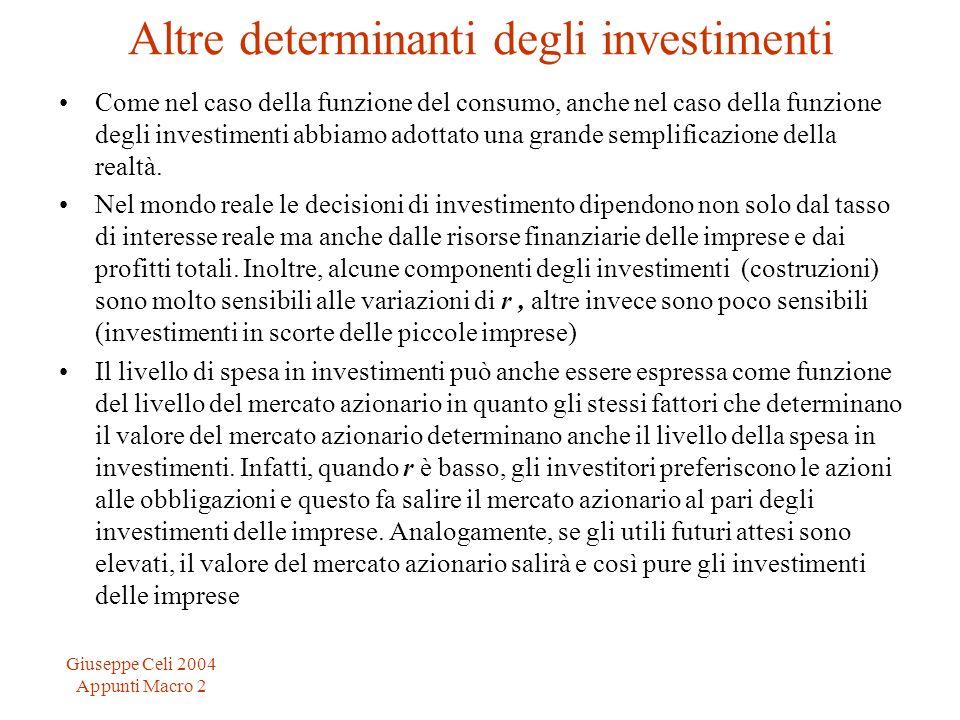 Giuseppe Celi 2004 Appunti Macro 2 Altre determinanti degli investimenti Come nel caso della funzione del consumo, anche nel caso della funzione degli investimenti abbiamo adottato una grande semplificazione della realtà.