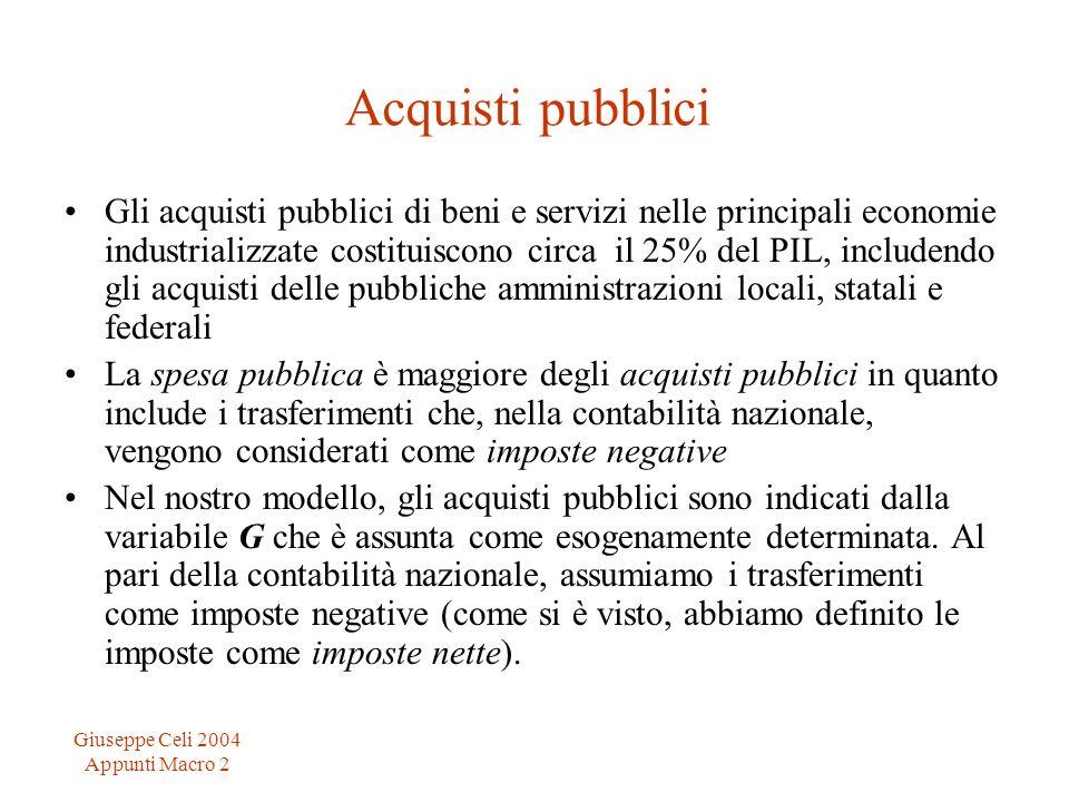 Giuseppe Celi 2004 Appunti Macro 2 Acquisti pubblici Gli acquisti pubblici di beni e servizi nelle principali economie industrializzate costituiscono