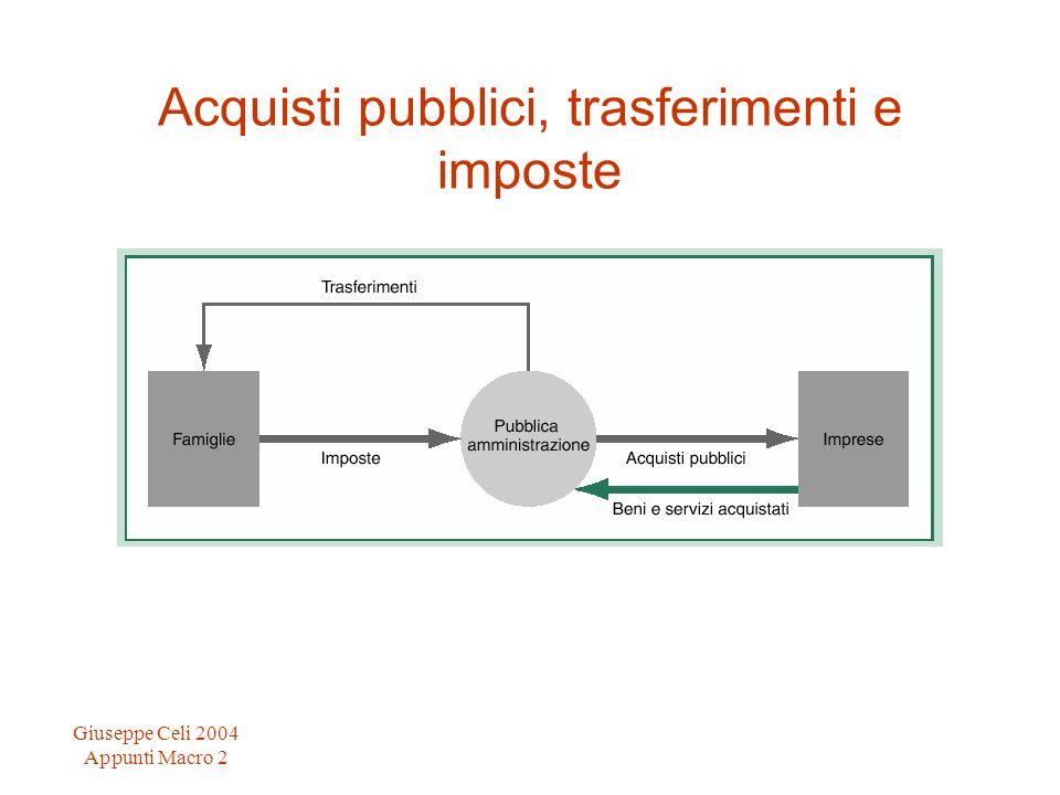 Giuseppe Celi 2004 Appunti Macro 2 Acquisti pubblici, trasferimenti e imposte