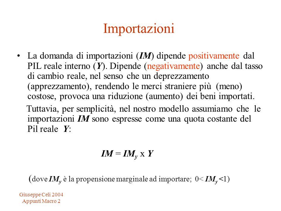 Giuseppe Celi 2004 Appunti Macro 2 Importazioni La domanda di importazioni (IM) dipende positivamente dal PIL reale interno (Y). Dipende (negativament