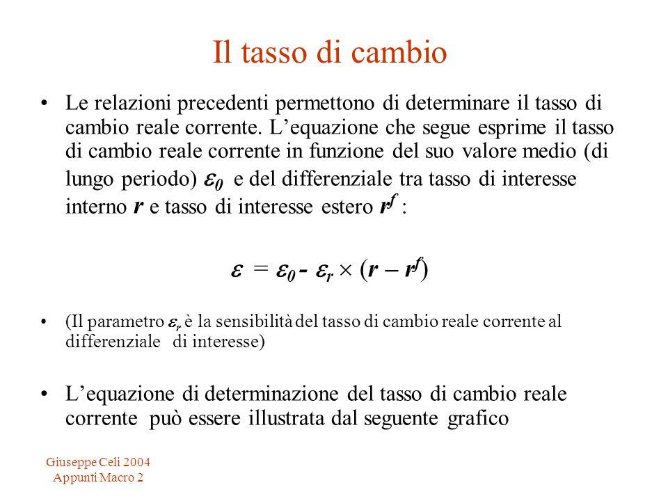 Giuseppe Celi 2004 Appunti Macro 2 Il tasso di cambio Le relazioni precedenti permettono di determinare il tasso di cambio reale corrente. Lequazione