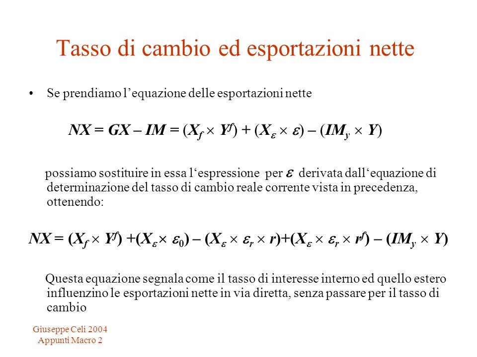 Giuseppe Celi 2004 Appunti Macro 2 Tasso di cambio ed esportazioni nette Se prendiamo lequazione delle esportazioni nette NX = GX – IM = (X f Y f ) + (X ) – (IM y Y) possiamo sostituire in essa lespressione per derivata dallequazione di determinazione del tasso di cambio reale corrente vista in precedenza, ottenendo: NX = (X f Y f ) +(X 0 ) – (X r r)+(X r r f ) – (IM y Y) Questa equazione segnala come il tasso di interesse interno ed quello estero influenzino le esportazioni nette in via diretta, senza passare per il tasso di cambio