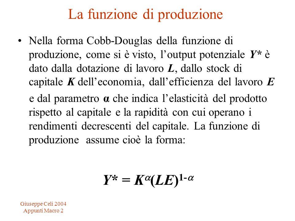Giuseppe Celi 2004 Appunti Macro 2 La funzione di produzione Nella forma Cobb-Douglas della funzione di produzione, come si è visto, loutput potenzial