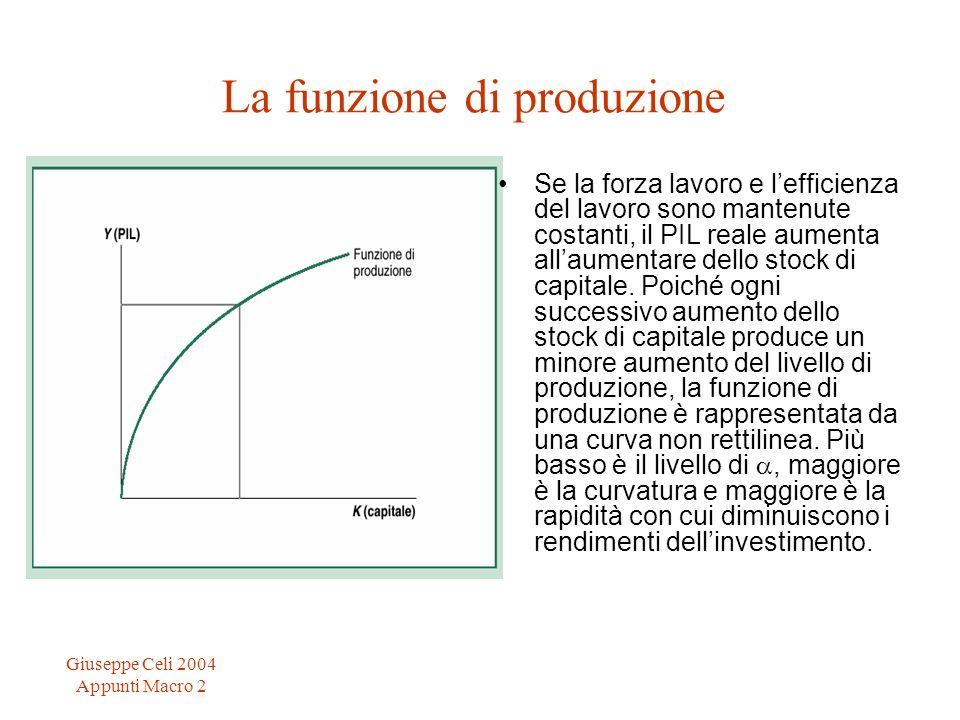 Giuseppe Celi 2004 Appunti Macro 2 La funzione di produzione Se la forza lavoro e lefficienza del lavoro sono mantenute costanti, il PIL reale aumenta