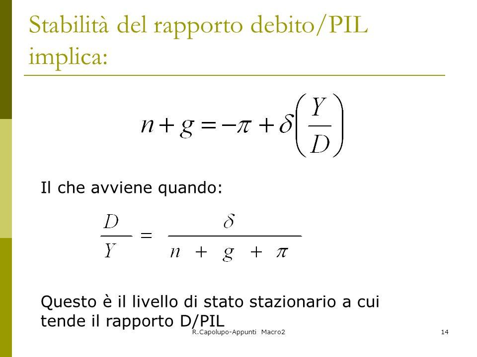 R.Capolupo-Appunti Macro214 Stabilità del rapporto debito/PIL implica: Il che avviene quando: Questo è il livello di stato stazionario a cui tende il