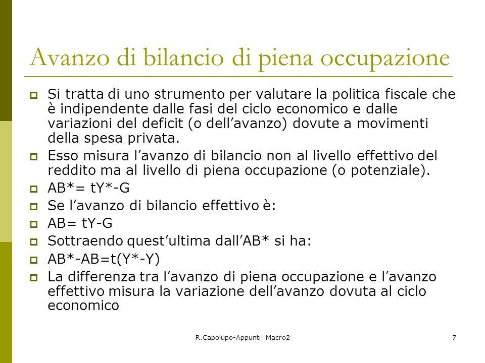 R.Capolupo-Appunti Macro27 Avanzo di bilancio di piena occupazione Si tratta di uno strumento per valutare la politica fiscale che è indipendente dall