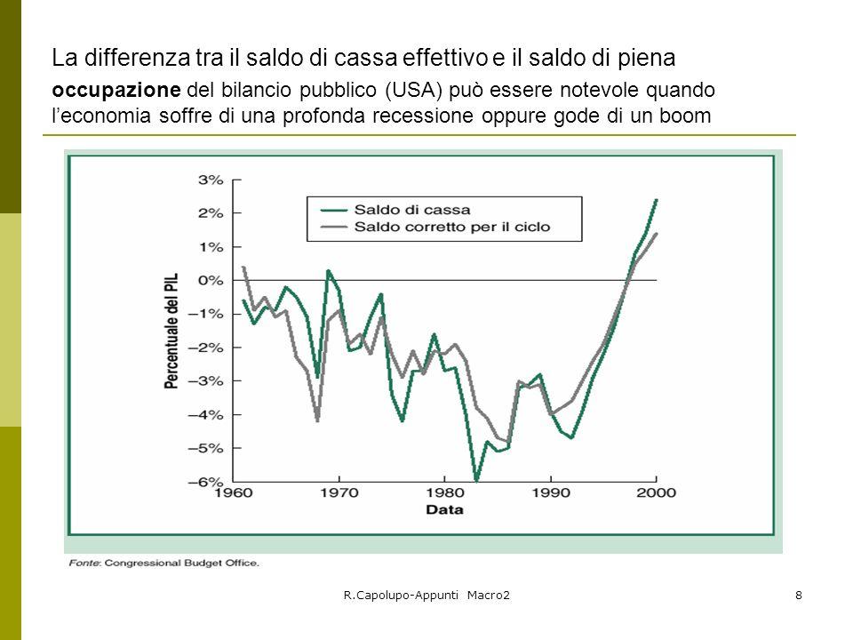 R.Capolupo-Appunti Macro28 La differenza tra il saldo di cassa effettivo e il saldo di piena occupazione del bilancio pubblico (USA) può essere notevo
