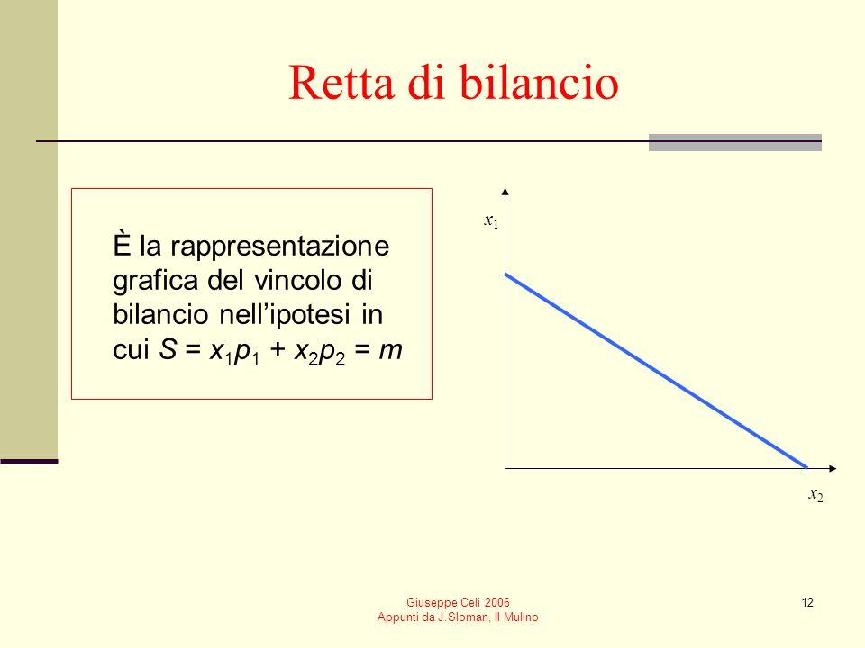 Giuseppe Celi 2006 Appunti da J.Sloman, Il Mulino 12 Retta di bilancio È la rappresentazione grafica del vincolo di bilancio nellipotesi in cui S = x