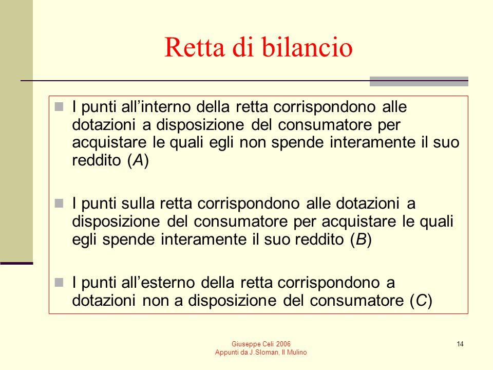 Giuseppe Celi 2006 Appunti da J.Sloman, Il Mulino 14 Retta di bilancio I punti allinterno della retta corrispondono alle dotazioni a disposizione del