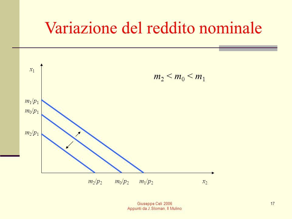 Giuseppe Celi 2006 Appunti da J.Sloman, Il Mulino 17 Variazione del reddito nominale x1x1 x2x2 m0/p1m0/p1 m0/p2m0/p2 m1/p1m1/p1 m1/p2m1/p2 m2/p1m2/p1