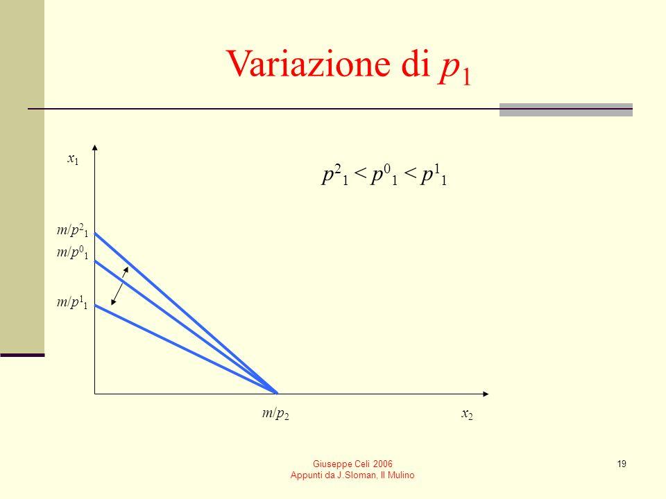Giuseppe Celi 2006 Appunti da J.Sloman, Il Mulino 19 Variazione di p 1 x1x1 x2x2 m/p01m/p01 m/p2m/p2 m/p21m/p21 m/p11m/p11 p 2 1 < p 0 1 < p 1 1