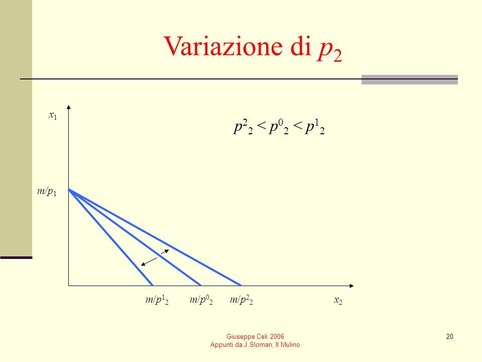 Giuseppe Celi 2006 Appunti da J.Sloman, Il Mulino 20 Variazione di p 2 x1x1 x2x2 m/p02m/p02 m/p22m/p22 m/p12m/p12 p 2 2 < p 0 2 < p 1 2 m/p 1