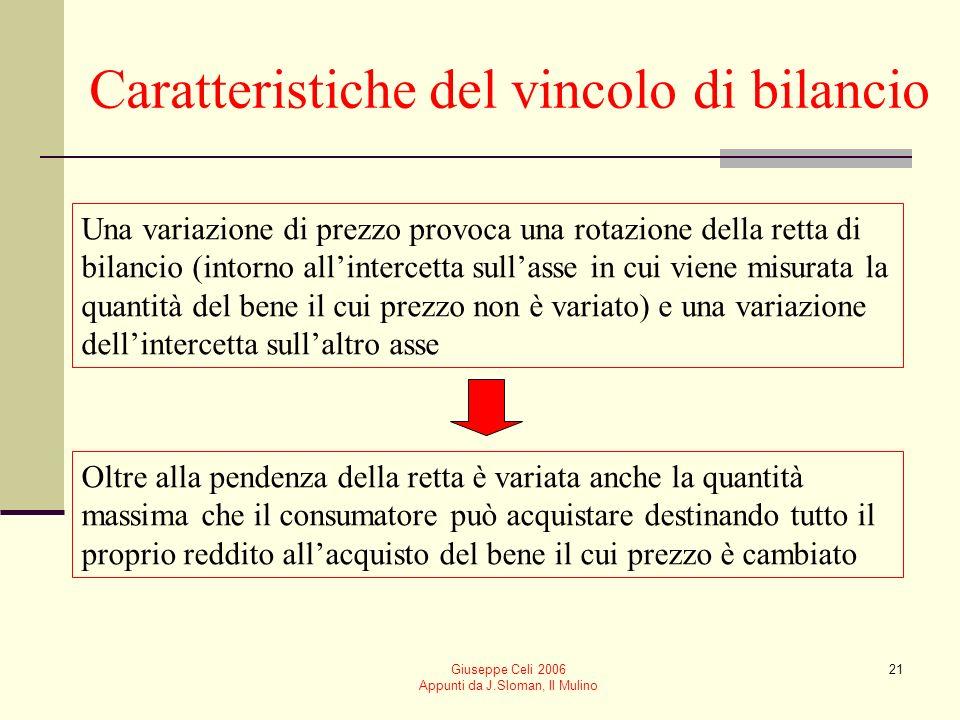 Giuseppe Celi 2006 Appunti da J.Sloman, Il Mulino 21 Caratteristiche del vincolo di bilancio Una variazione di prezzo provoca una rotazione della rett