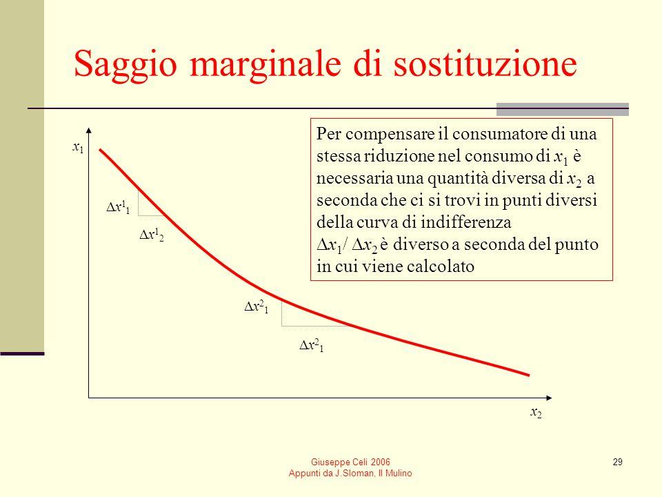 Giuseppe Celi 2006 Appunti da J.Sloman, Il Mulino 29 Saggio marginale di sostituzione x1x1 x2x2 x 1 1 x 1 2 x 2 1 Per compensare il consumatore di una