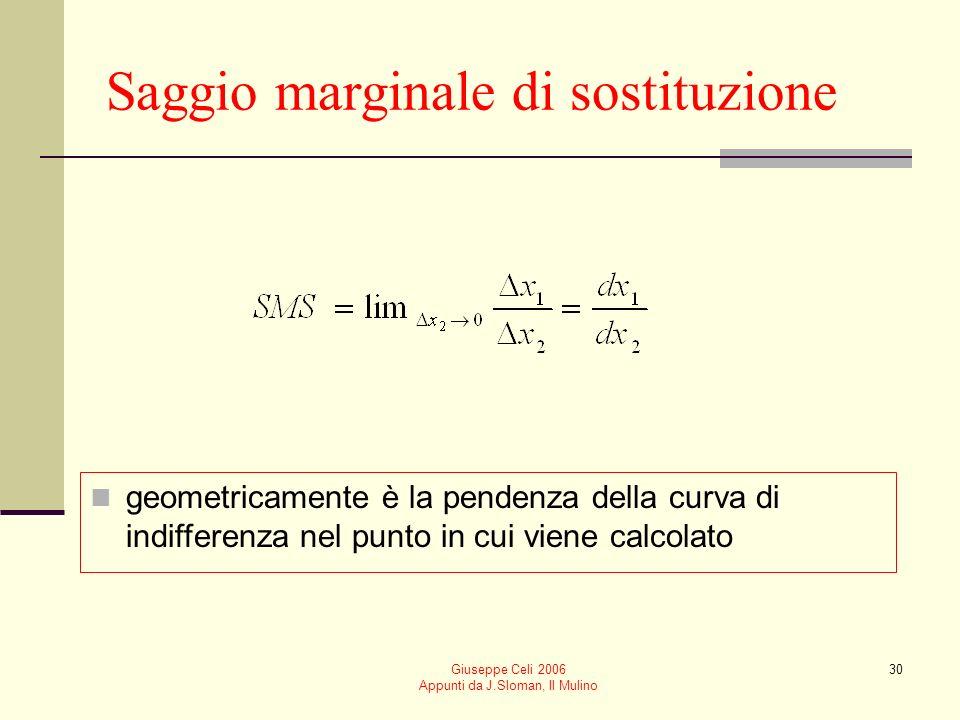 Giuseppe Celi 2006 Appunti da J.Sloman, Il Mulino 30 Saggio marginale di sostituzione geometricamente è la pendenza della curva di indifferenza nel pu