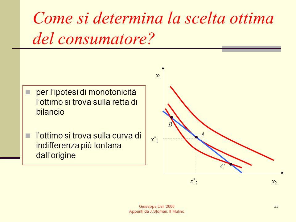 Giuseppe Celi 2006 Appunti da J.Sloman, Il Mulino 33 Come si determina la scelta ottima del consumatore? per lipotesi di monotonicità lottimo si trova