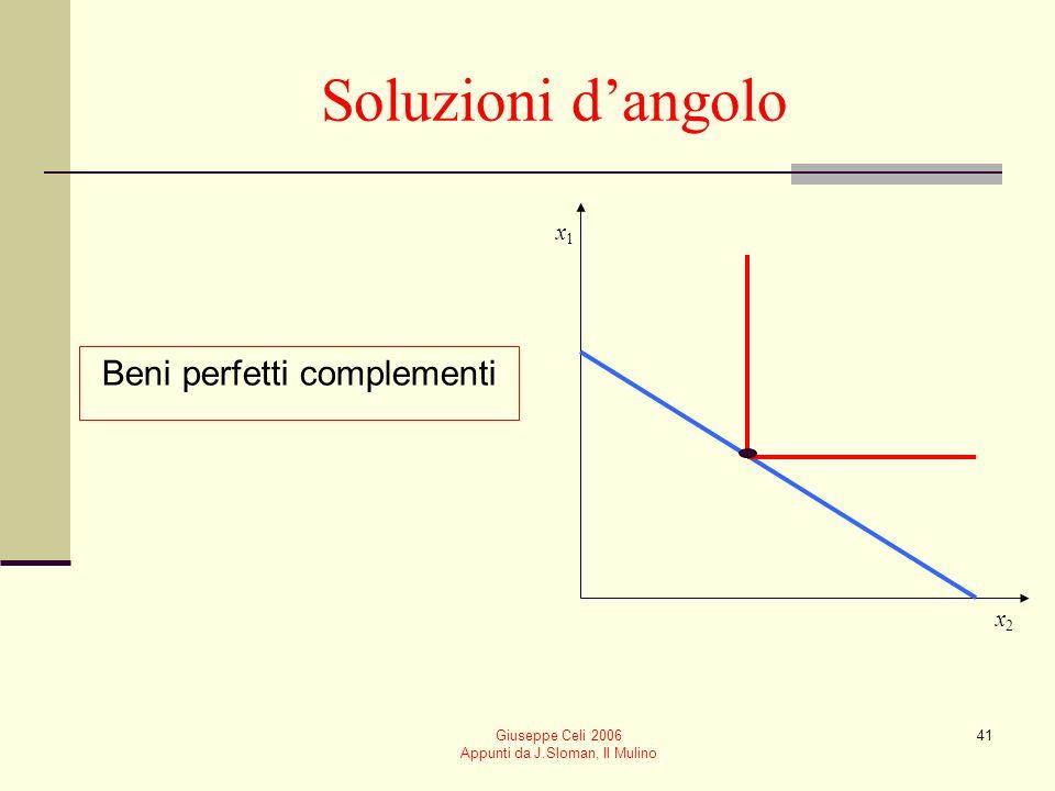 Giuseppe Celi 2006 Appunti da J.Sloman, Il Mulino 41 Soluzioni dangolo Beni perfetti complementi x1x1 x2x2
