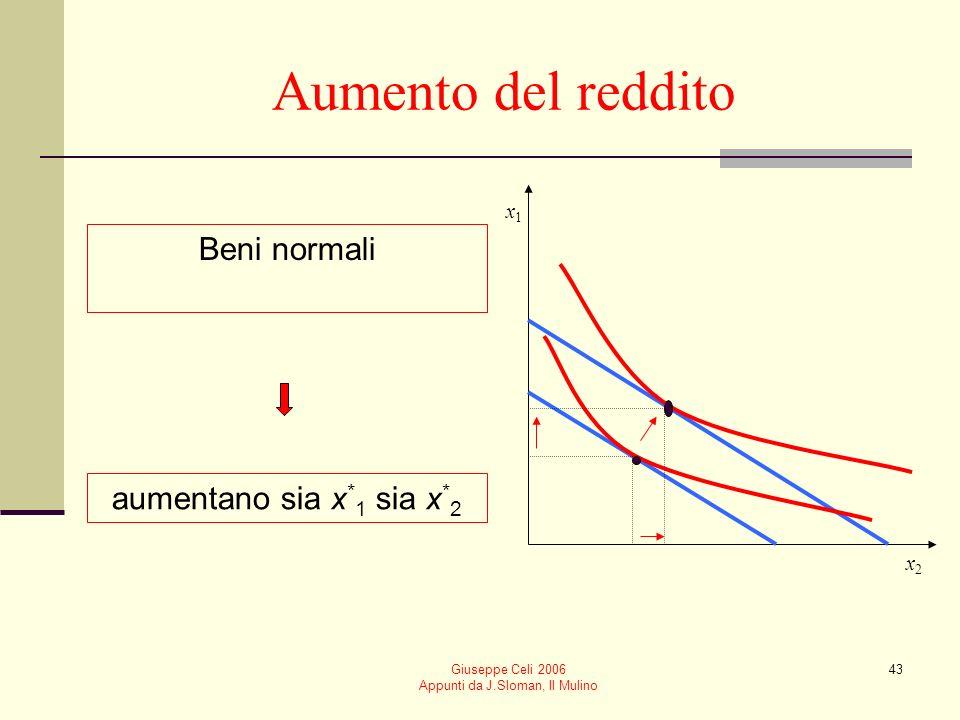 Giuseppe Celi 2006 Appunti da J.Sloman, Il Mulino 43 Aumento del reddito Beni normali aumentano sia x * 1 sia x * 2 x1x1 x2x2