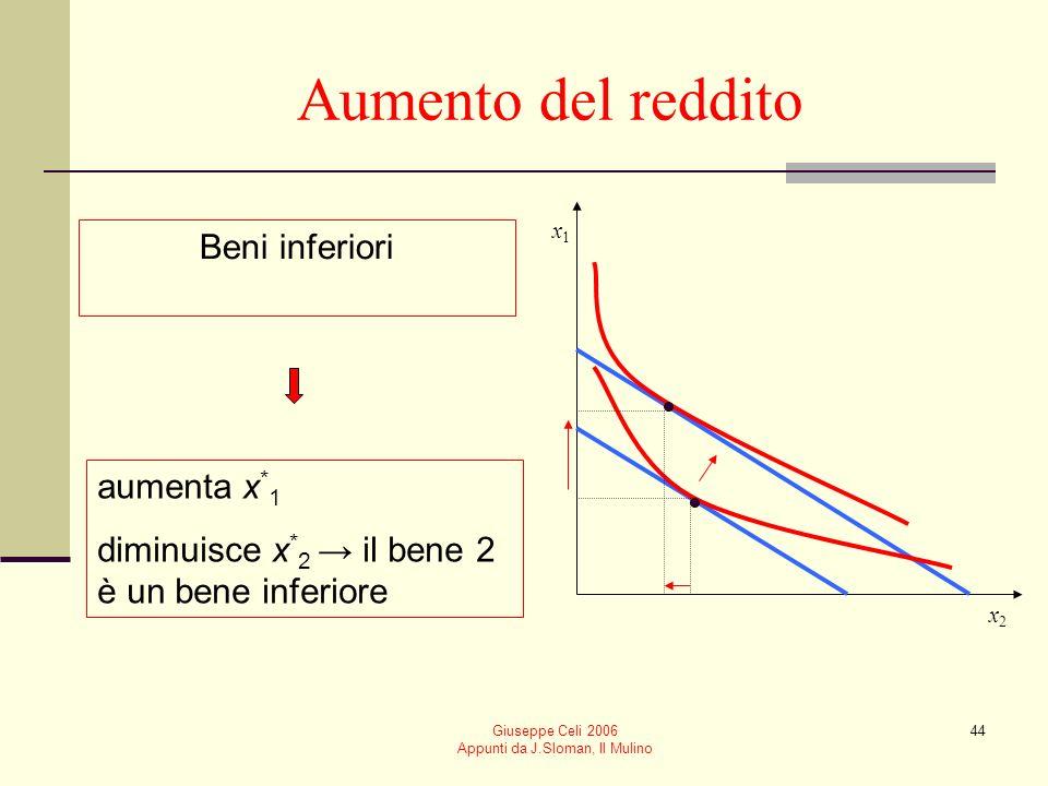 Giuseppe Celi 2006 Appunti da J.Sloman, Il Mulino 44 Aumento del reddito Beni inferiori aumenta x * 1 diminuisce x * 2 il bene 2 è un bene inferiore x