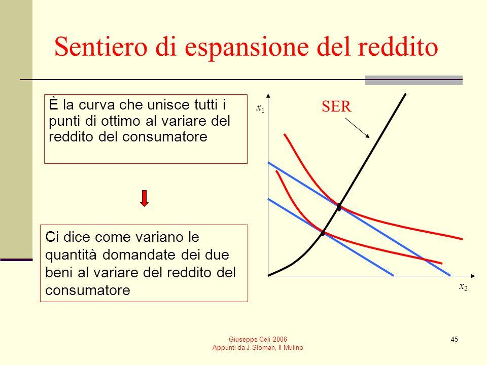 Giuseppe Celi 2006 Appunti da J.Sloman, Il Mulino 45 Sentiero di espansione del reddito È la curva che unisce tutti i punti di ottimo al variare del r