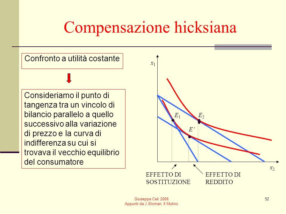 Giuseppe Celi 2006 Appunti da J.Sloman, Il Mulino 52 Compensazione hicksiana Confronto a utilità costante Consideriamo il punto di tangenza tra un vin