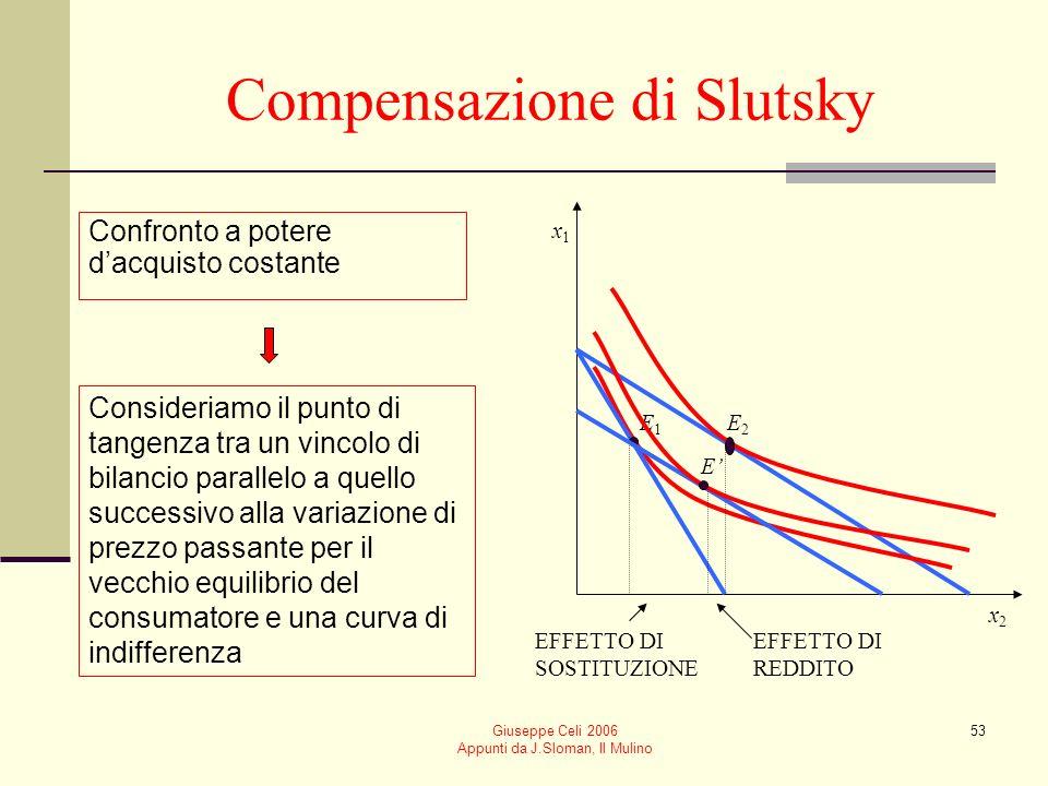 Giuseppe Celi 2006 Appunti da J.Sloman, Il Mulino 53 Compensazione di Slutsky Confronto a potere dacquisto costante Consideriamo il punto di tangenza