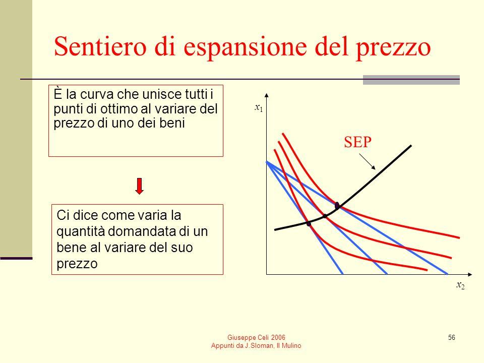 Giuseppe Celi 2006 Appunti da J.Sloman, Il Mulino 56 Sentiero di espansione del prezzo È la curva che unisce tutti i punti di ottimo al variare del pr