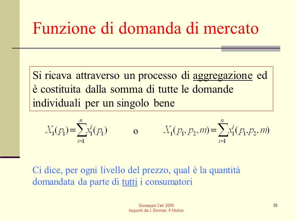Giuseppe Celi 2006 Appunti da J.Sloman, Il Mulino 58 Funzione di domanda di mercato Si ricava attraverso un processo di aggregazione ed è costituita d