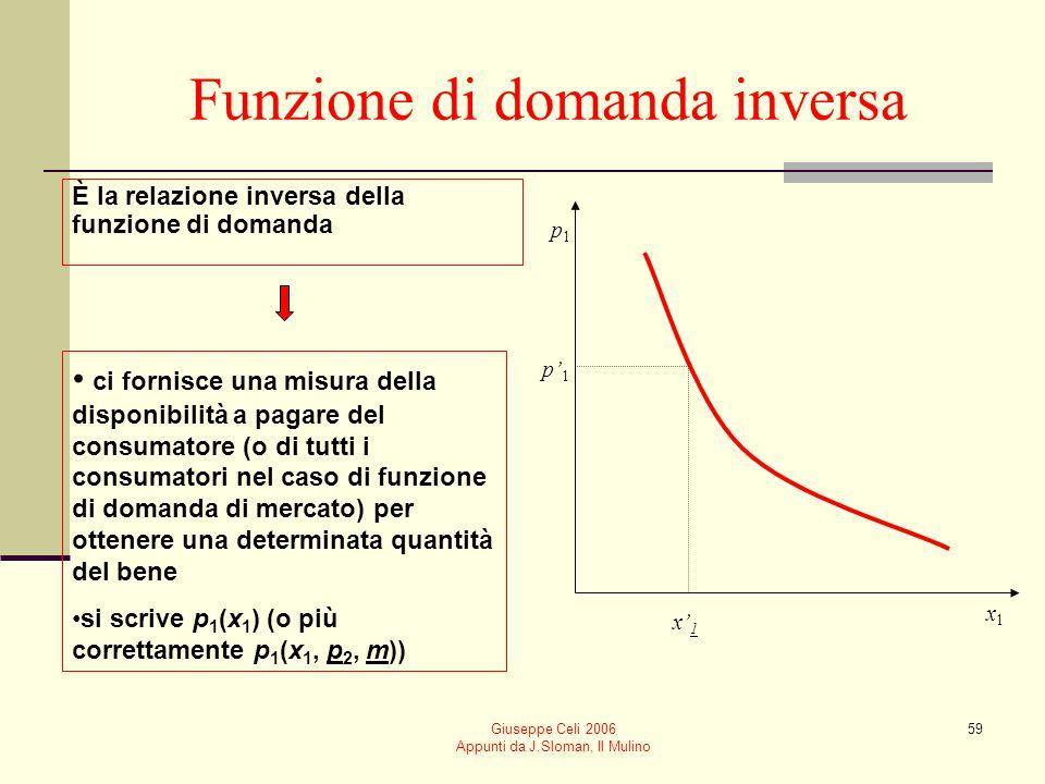 Giuseppe Celi 2006 Appunti da J.Sloman, Il Mulino 59 Funzione di domanda inversa È la relazione inversa della funzione di domanda p1p1 x1x1 ci fornisc
