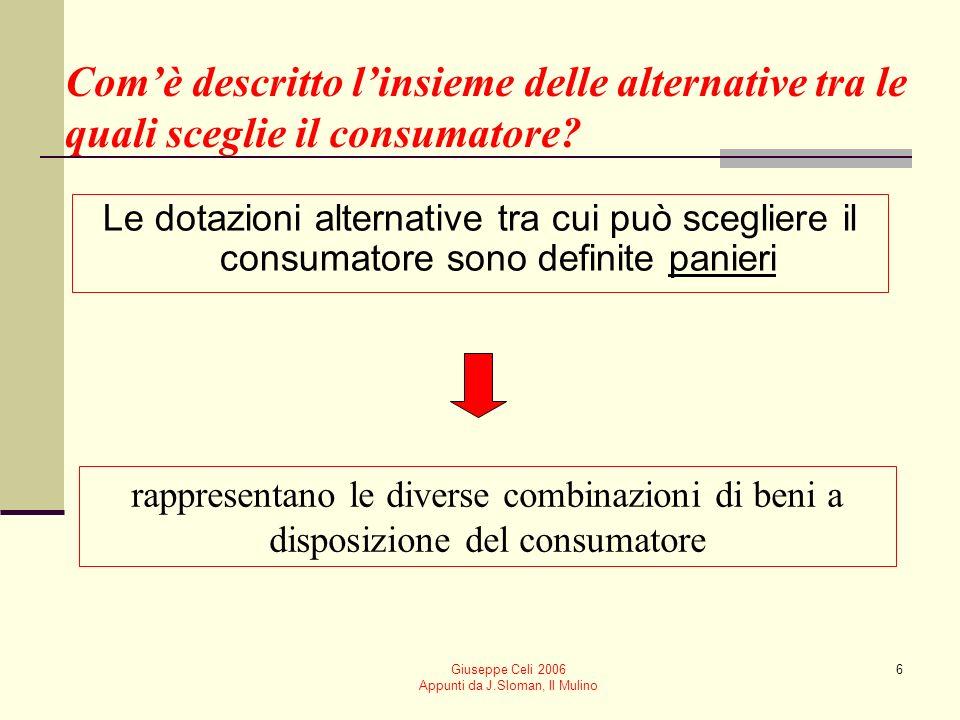 Giuseppe Celi 2006 Appunti da J.Sloman, Il Mulino 37 Saggio marginale di sostituzione e utilità marginale Nel nostro esempio: consideriamo variazioni nel consumo dei due beni che lascino inalterata lutilità del consumatore ( u = 0) a x 1 + b x 2 = u = 0 x 1 / x 2 = – (b/a) = – (UMG 2 /UMG 1 ) La condizione di ottimo può essere riscritta come