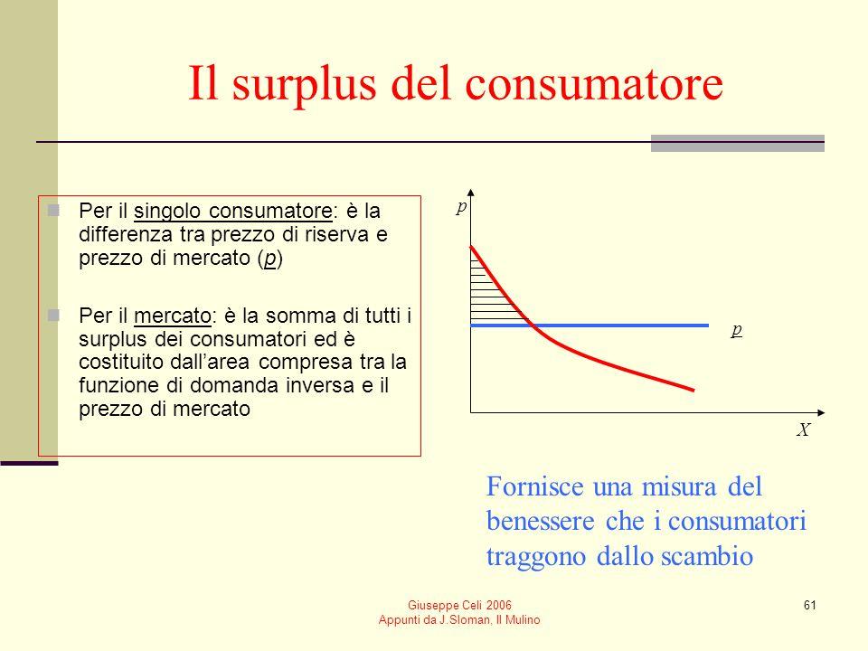Giuseppe Celi 2006 Appunti da J.Sloman, Il Mulino 61 Il surplus del consumatore Per il singolo consumatore: è la differenza tra prezzo di riserva e pr