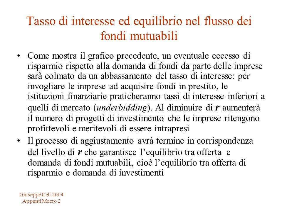 Giuseppe Celi 2004 Appunti Macro 2 Tasso di interesse ed equilibrio nel flusso dei fondi mutuabili Come mostra il grafico precedente, un eventuale ecc