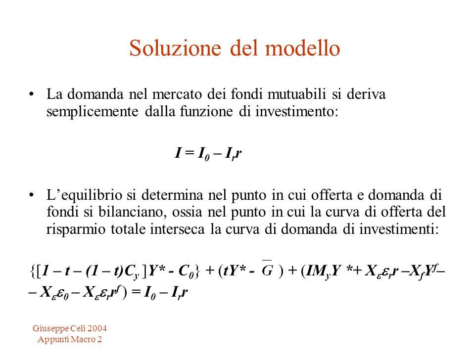Giuseppe Celi 2004 Appunti Macro 2 Soluzione del modello La domanda nel mercato dei fondi mutuabili si deriva semplicemente dalla funzione di investim