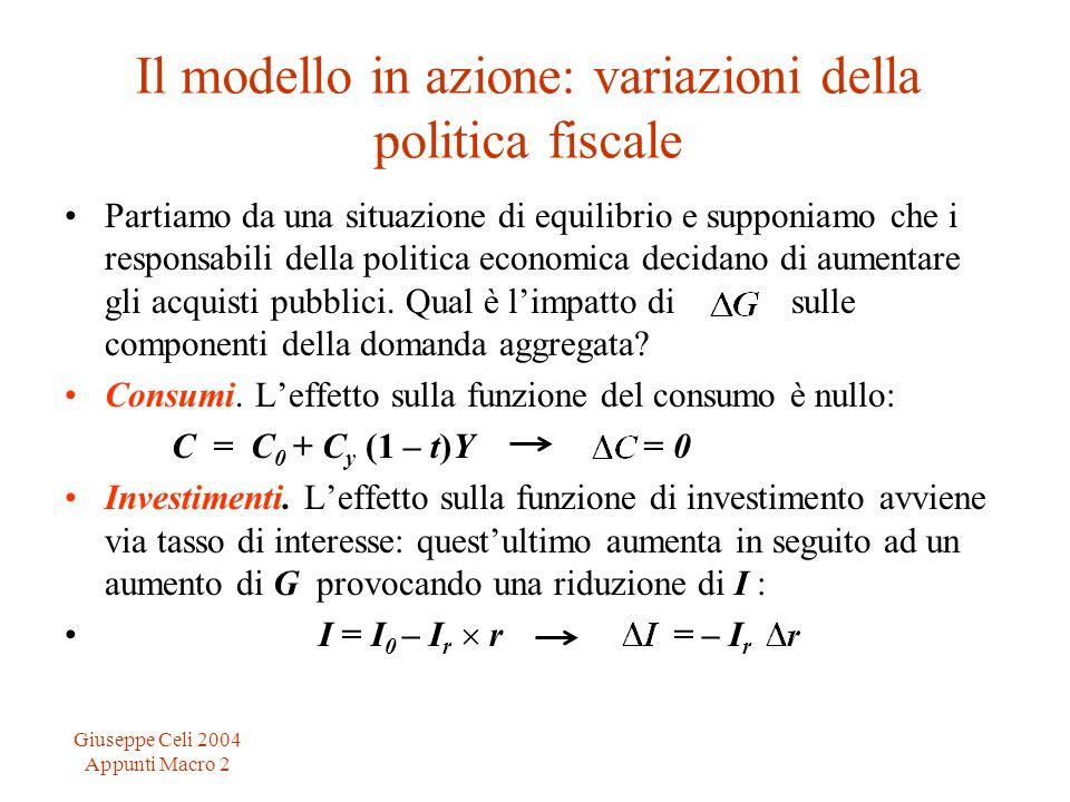 Giuseppe Celi 2004 Appunti Macro 2 Il modello in azione: variazioni della politica fiscale Partiamo da una situazione di equilibrio e supponiamo che i