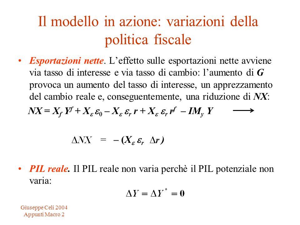Giuseppe Celi 2004 Appunti Macro 2 Il modello in azione: variazioni della politica fiscale Esportazioni nette. Leffetto sulle esportazioni nette avvie