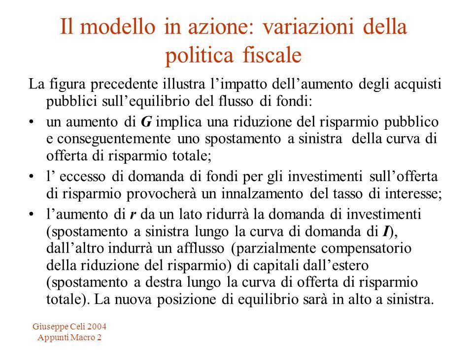 Giuseppe Celi 2004 Appunti Macro 2 Il modello in azione: variazioni della politica fiscale La figura precedente illustra limpatto dellaumento degli ac