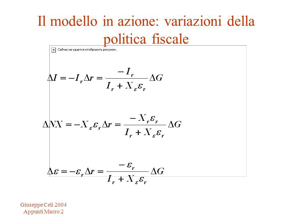 Giuseppe Celi 2004 Appunti Macro 2 Il modello in azione: variazioni della politica fiscale
