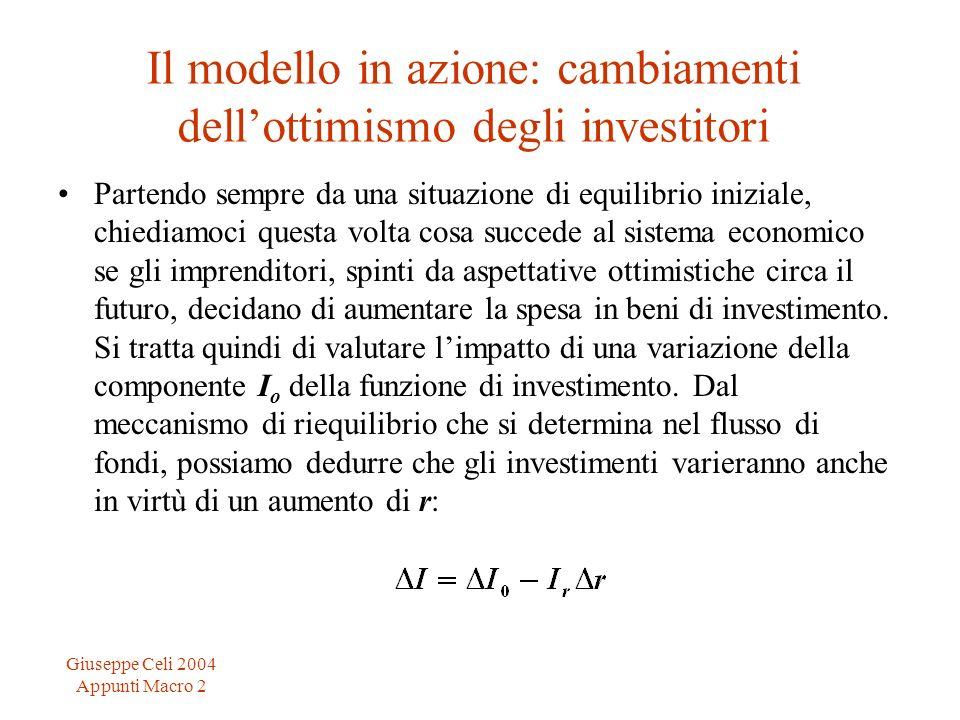 Giuseppe Celi 2004 Appunti Macro 2 Il modello in azione: cambiamenti dellottimismo degli investitori Partendo sempre da una situazione di equilibrio i