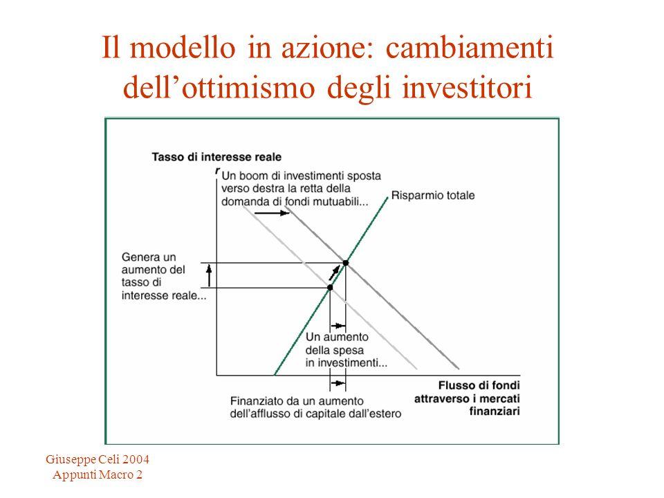 Giuseppe Celi 2004 Appunti Macro 2 Il modello in azione: cambiamenti dellottimismo degli investitori