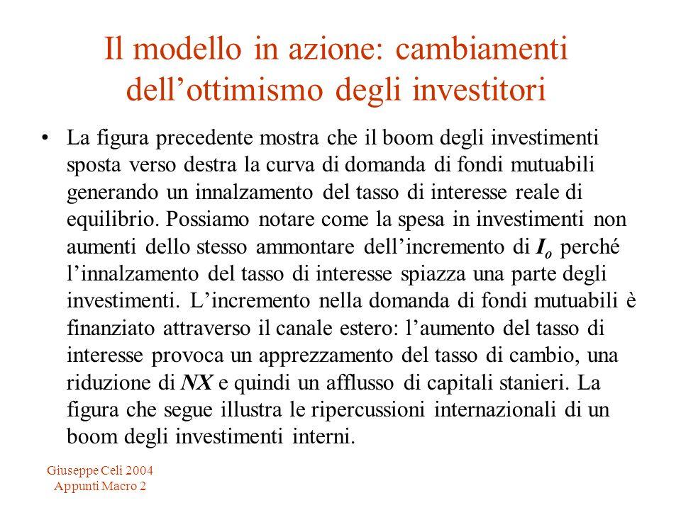 Giuseppe Celi 2004 Appunti Macro 2 Il modello in azione: cambiamenti dellottimismo degli investitori La figura precedente mostra che il boom degli inv