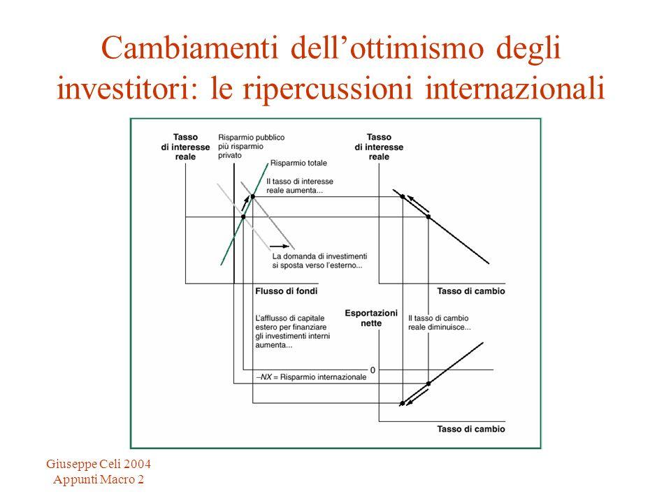 Giuseppe Celi 2004 Appunti Macro 2 Cambiamenti dellottimismo degli investitori: le ripercussioni internazionali