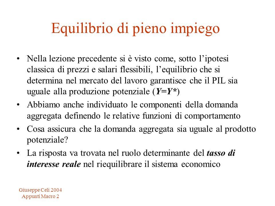 Giuseppe Celi 2004 Appunti Macro 2 Equilibrio di pieno impiego Nella lezione precedente si è visto come, sotto lipotesi classica di prezzi e salari fl