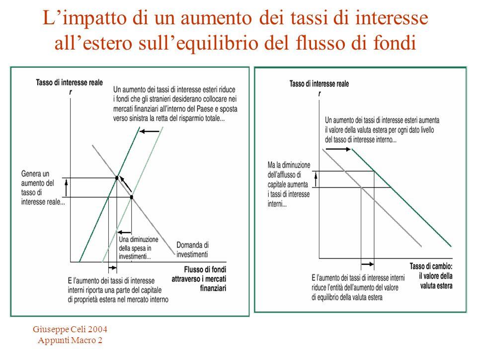 Giuseppe Celi 2004 Appunti Macro 2 Limpatto di un aumento dei tassi di interesse allestero sullequilibrio del flusso di fondi