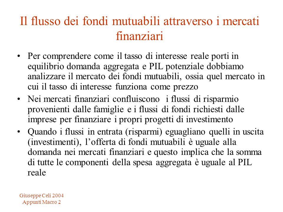Giuseppe Celi 2004 Appunti Macro 2 Il flusso dei fondi mutuabili attraverso i mercati finanziari Per comprendere come il tasso di interesse reale port