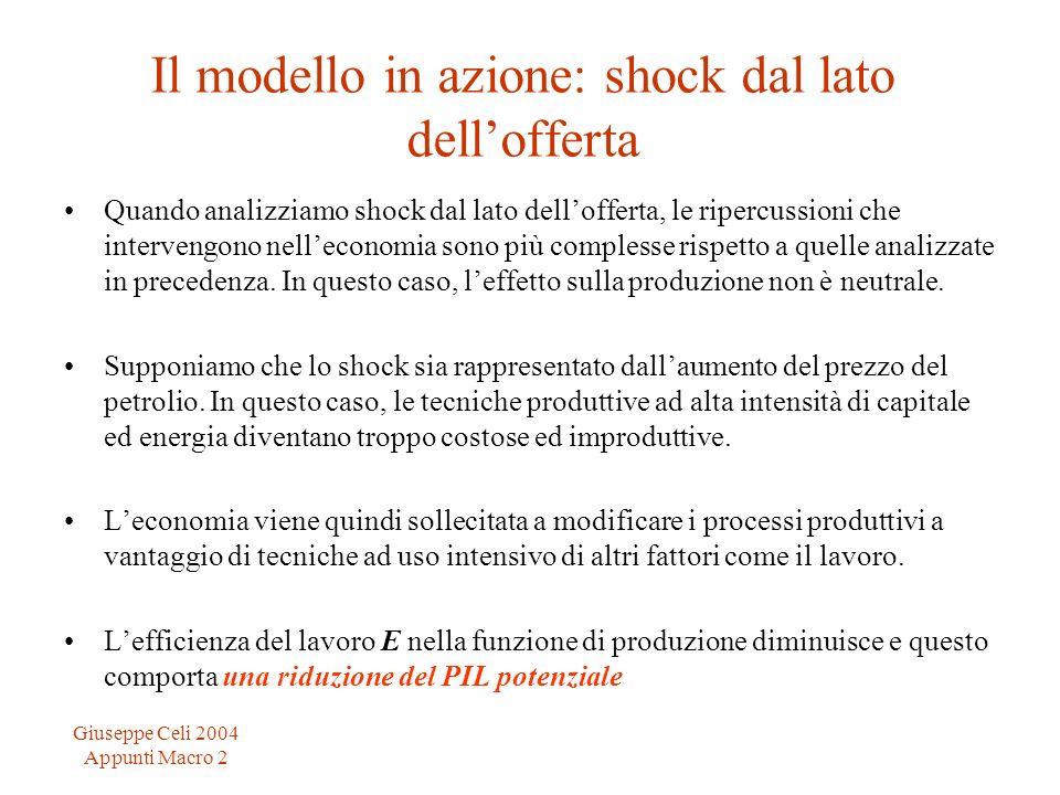 Giuseppe Celi 2004 Appunti Macro 2 Il modello in azione: shock dal lato dellofferta Quando analizziamo shock dal lato dellofferta, le ripercussioni ch